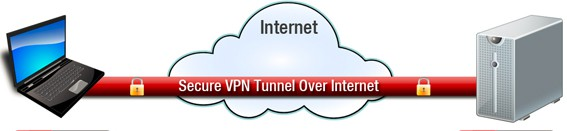 VPN Benefits - PureVPN