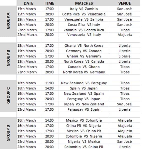 Under 17 Fifa World Cup Final 2014 Schedule 3