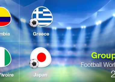Group C – The Most Unpredictable Group of Football World Cup 2014!