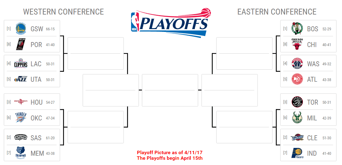 NBA Playoffs Live Streaming Guide and Channels List