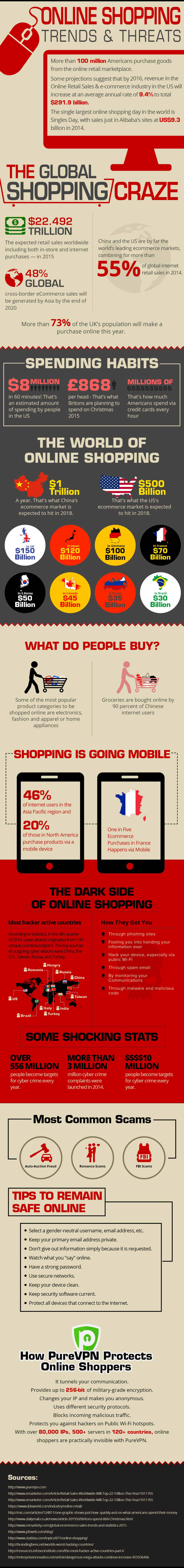 infographic-online-shopping