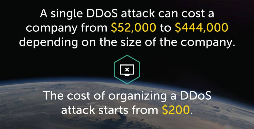 DDoS Attack Prevention for Businesses