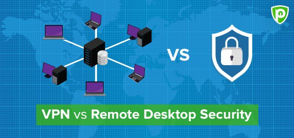 Vpn versus remote desktop / Mask my ip address free