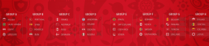 FIFA World Cup Groups and Fixtures List