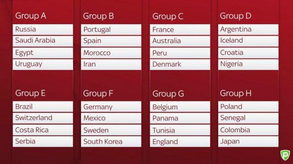 Coupe Du Monde De Football Calendrier.Coupe Du Monde 2018 Groupes Calendrier Dates Et Horaires