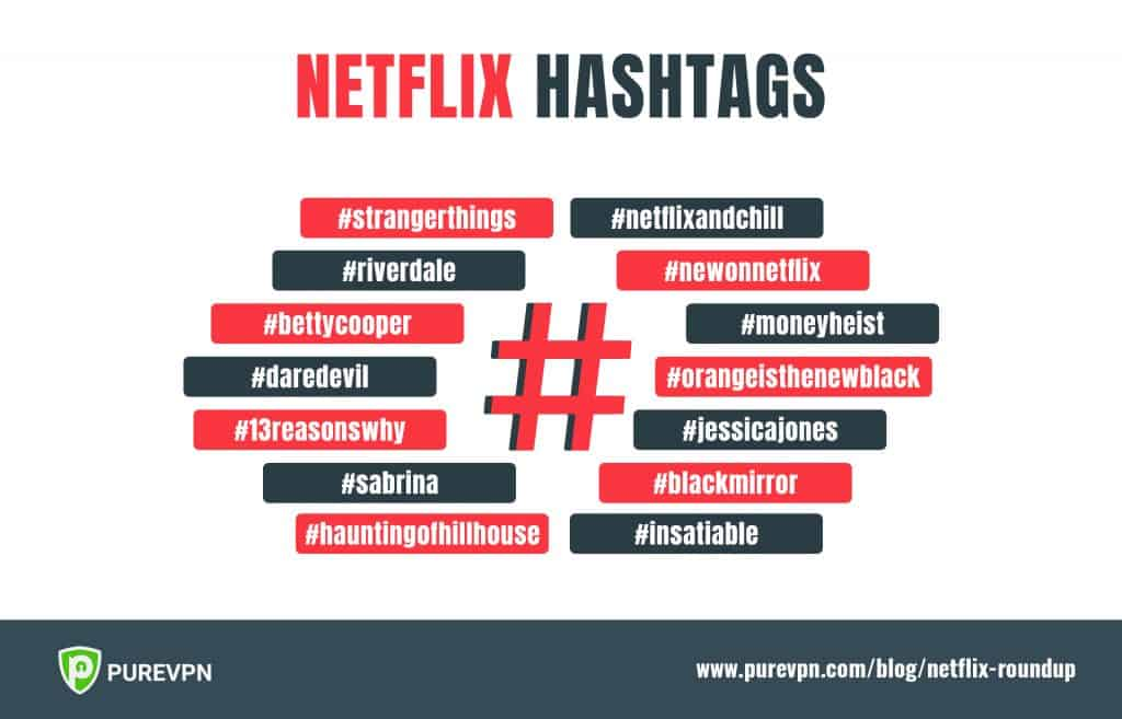 Netflix 2018 Top hashtags