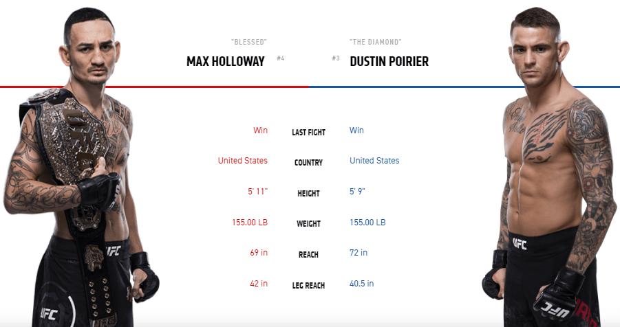 holloway vs poirier