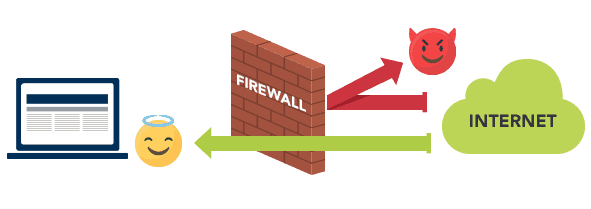 What is the difference between VPN and firewall?