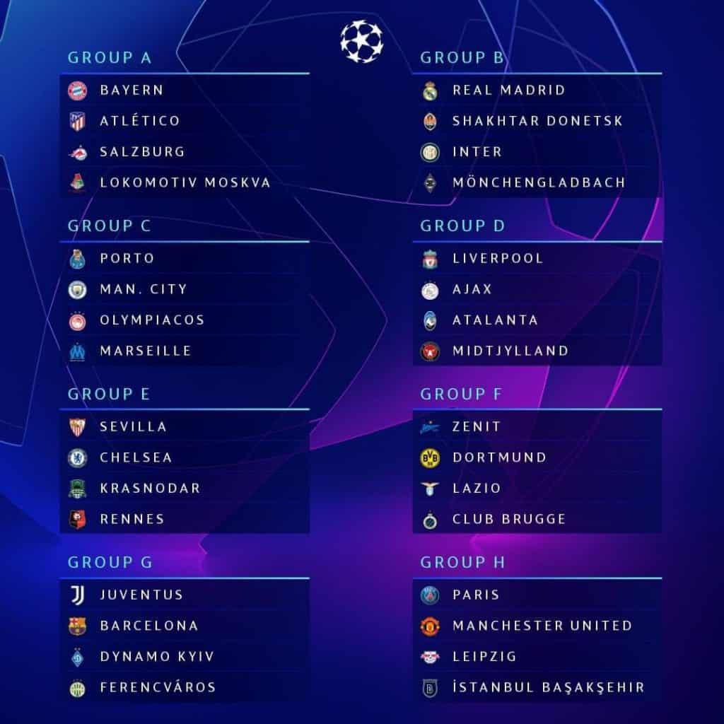 uefa champions league 2020 21 fixtures purevpn blog uefa champions league 2020 21 fixtures