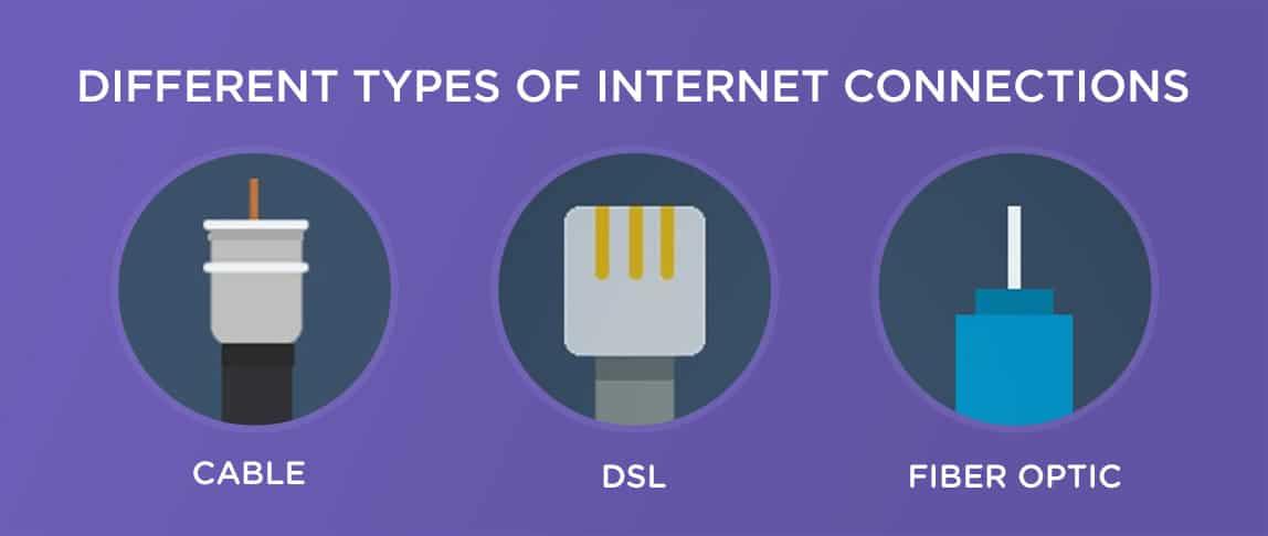 internet service provider-purevpn