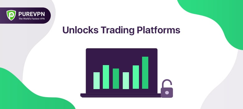 Unblocks trading platform