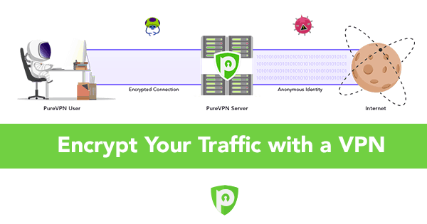 Access dark web safely encrypt your traffic with a VPN