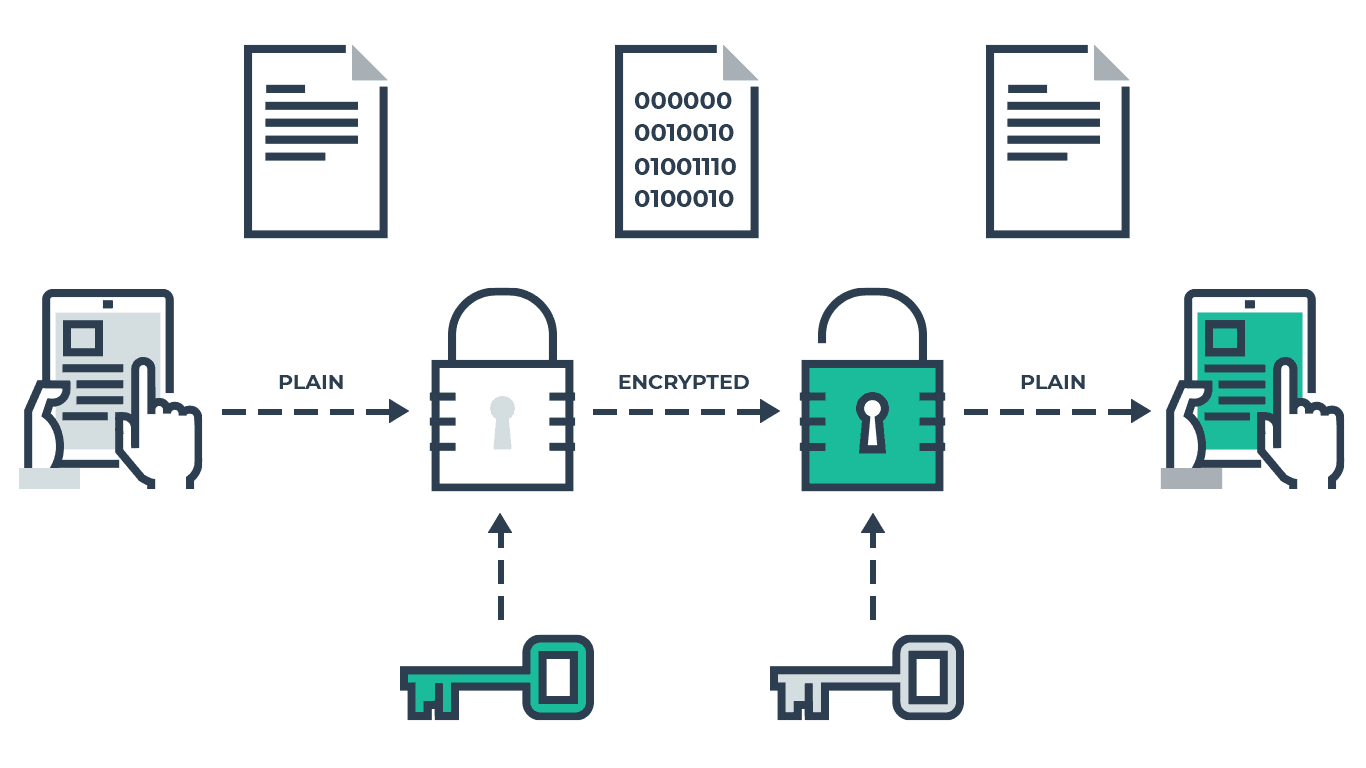 end-to-end-encryption