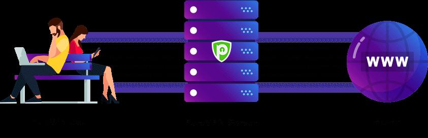 Encryption while Gaming