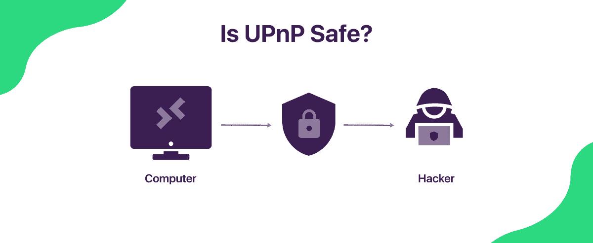 is upnp safe