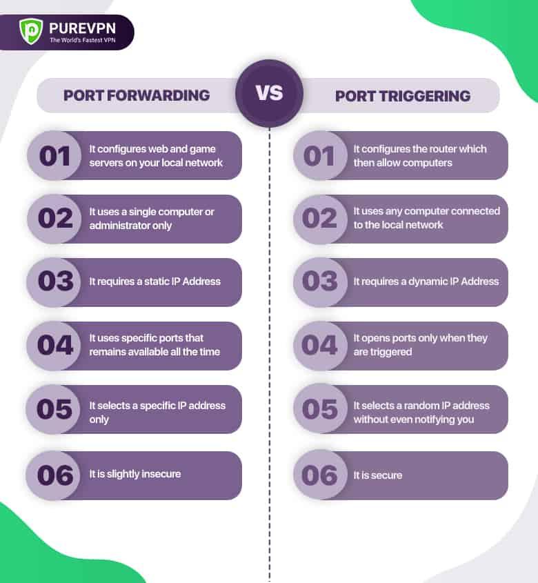 port forwarding vs port triggering infographic