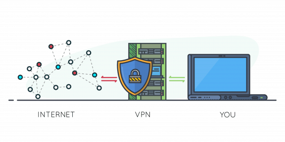 how-vpn-protects-you-from-getting-hacked
