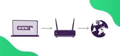 What is Network Address Translation (NAT) – Explained