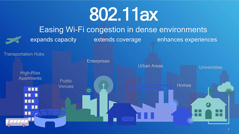 advantages of wifi 6